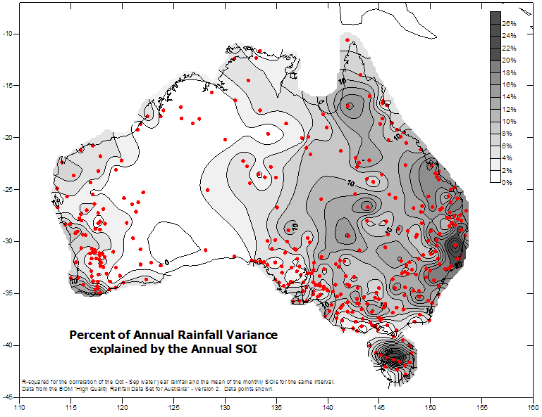 Australian annual rainfall vs SOI