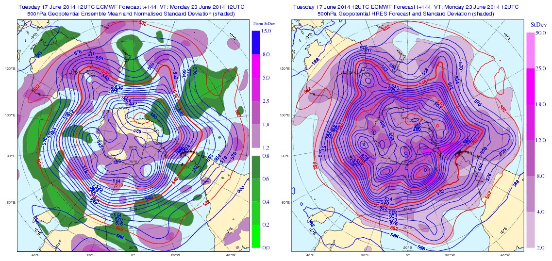 ECMWF_polar_geopotential